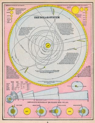 1896, The Solar System, World Atlas | Earth and Space