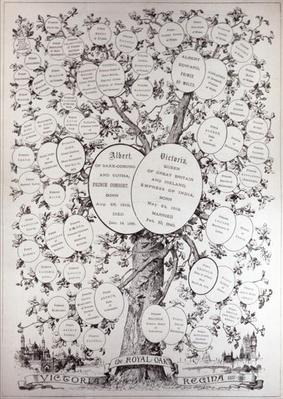 Key to Genealogical Tree, Showing the Descendants of Her Majesty Queen Victoria