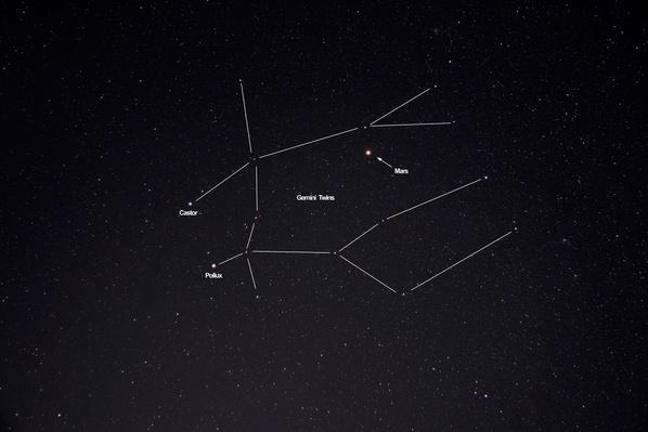 Constellation with Gemini and Mars | Earth and Space