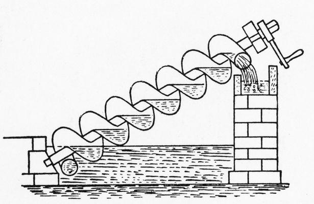 An illustration of an Archimedes' screw | Pre-Industrial Revolution Inventors and Inventions