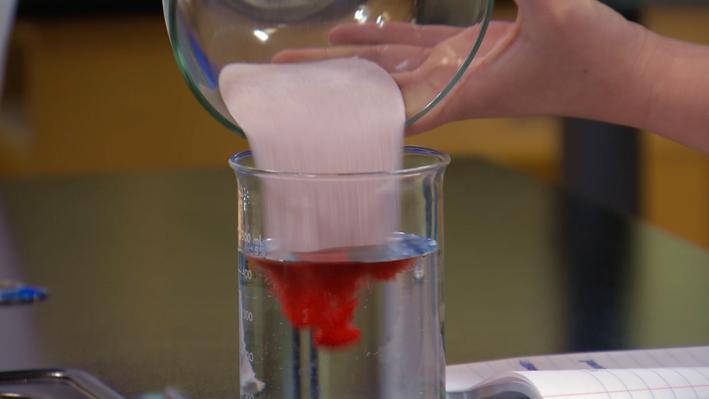 Unit 12: Segment B | Chemistry Matters