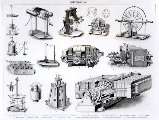 Instruments Relating to the Discovery and Use of Electricity