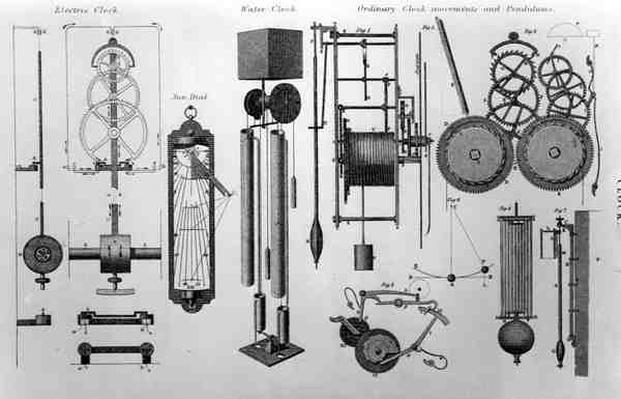 Diagram Illustrating the Movement of Clocks