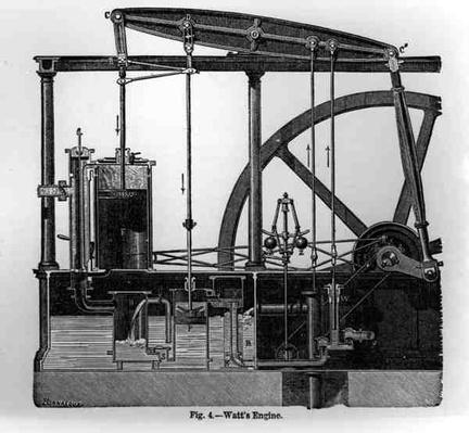 Steam Engine Designed by James Watt