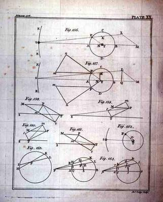 Plate XX from Volume I of 'The Mathematical Principles of Natural Philosophy' by Sir Isaac Newton
