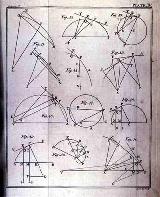 Plate IV, Illustrating Proposition X Problem V from Volume I of 'The Mathematical Principles of Natural Philosophy' by Sir Isaac Newton