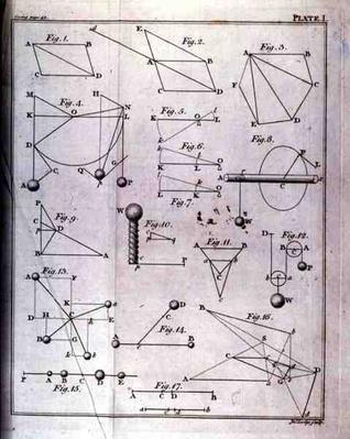 Plate I, Illustrating Law II from Volume I of 'The Mathematical Principles of Natural Philosophy' by Sir Isaac Newton