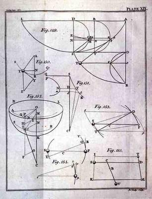 Plate XIX, Illustrating Proposition LXV, Theorem XXV from Volume I of 'The Mathematical Principles of Natural Philosophy' by Sir Isaac Newton