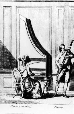 Musicians playing an upright clavicord and a bassoon