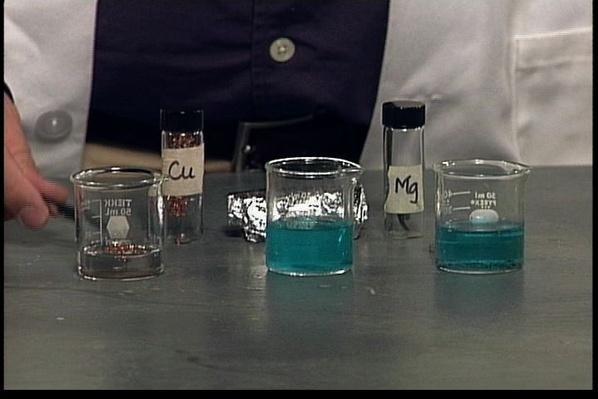 Chemistry 1401: Electrochemistry
