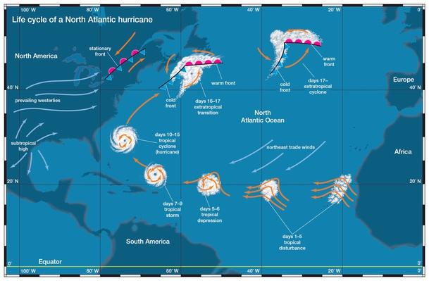 North Atlantic hurricane | Weather