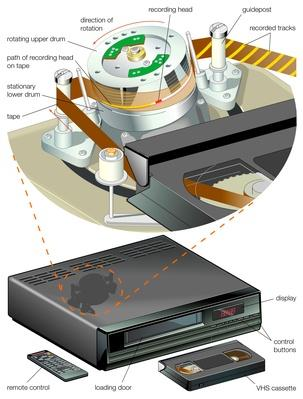 Detail of the inner components of a home videocassette recorder | Home Entertainment Technologies