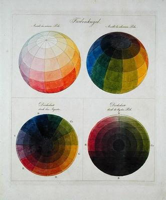 Colour Globes for Copper, Aquatint and Watercolour