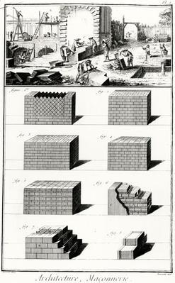 Stonemasons at work and various examples of wall-building techniques, engraved by Lucotte