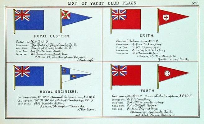 List of Yacht Club Flags, from the Lloyd's Register of Shipping, 1881