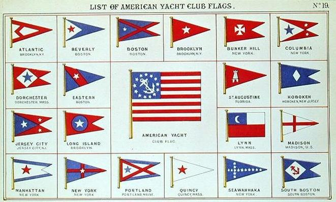 List of American Yacht Club Flags, from Lloyd's Register of Shipping, 1881