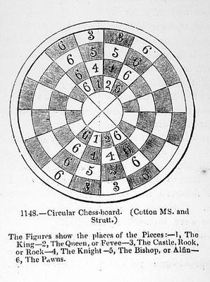 Circular Chess Board