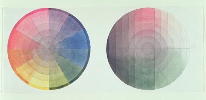 Two studies of the cross section and longitudinal section of a Colour Globe, 1809