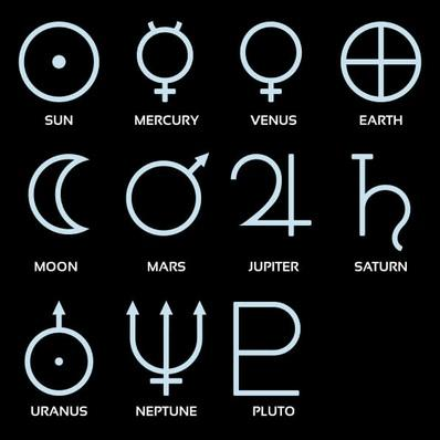 Planetary symbols | Earth and Space