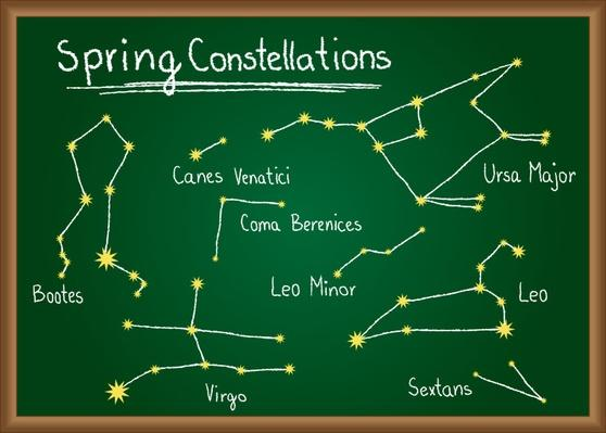 Spring Constellations on chalkboard | Earth and Space