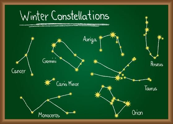 Winter Constellations on chalkboard | Earth and Space