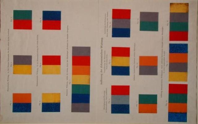 Colour theory diagrams
