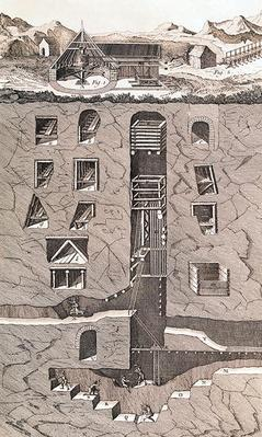 Cross-section of a mine, from 'L'Encyclopedie' by Denis Diderot
