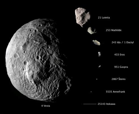 Digital composite showing the comparative sizes of nine asteroids | Earth and Space