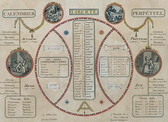 Perpetual Republican Calendar, June 1801