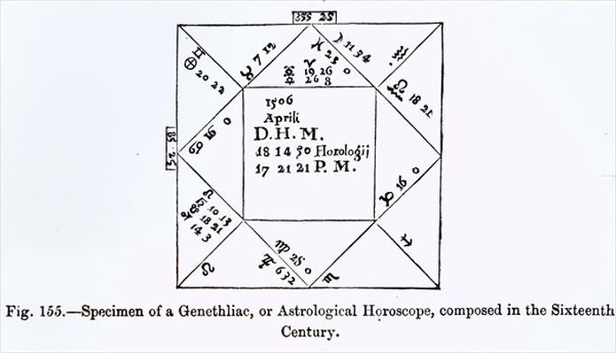 A Genethliac, or Astrological Horoscope, from 'Science and Literature in the Middle Ages', written and engraved by Paul Lacroix, 1878