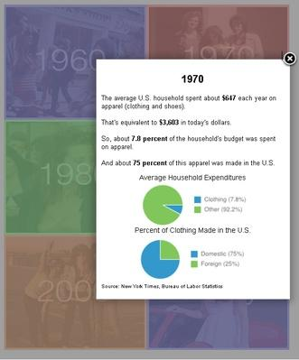 The Lowdown   Made in America 1970