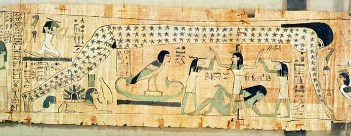 Funerary papyrus of Djedkhonsouefankh depicting Geb and Nut, Third Intermediate Period