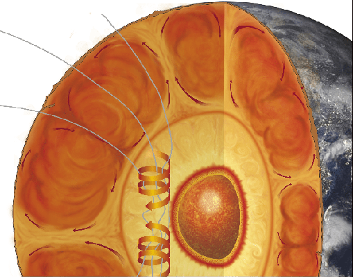 Diagram of Earth's Interior Structure Showing Inner Core, Outer Core, Mantle and Crust | Clipart