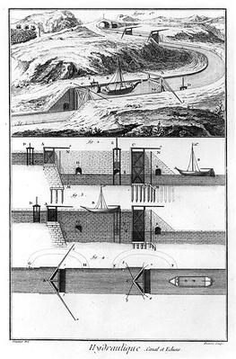 Hydraulic, canal and locks, Mathematics Chapter, plate 4, illustration from the 'Encyclopedie' by Denis Diderot