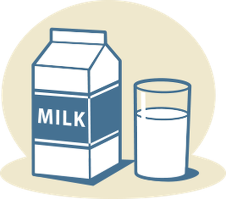 Milk | Health and Nutrition