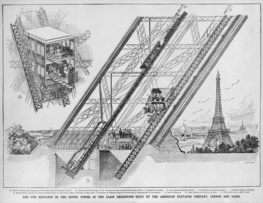 The Otis Elevator in the Eiffel Tower, built by the American Elevator company, Paris and London, 1889