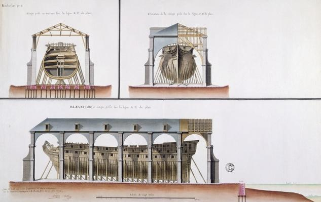 Cross-section and elevation of a ship, 1776