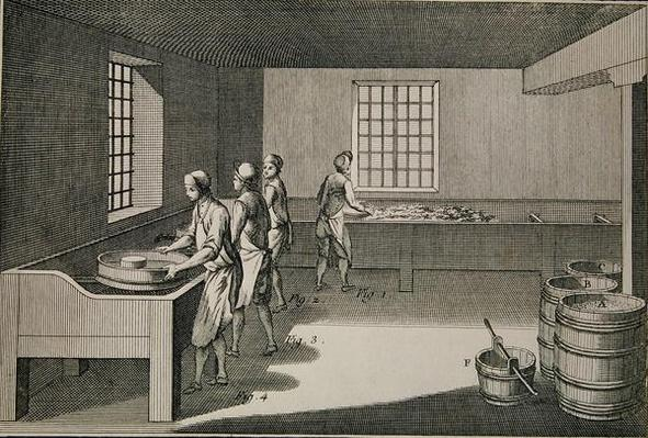 Manufacture of gunpowder, illustration from the 'Encyclopedie' by Denis Diderot