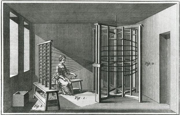 Warping silk threads, illustration from the Encylopedia of Denis Diderot