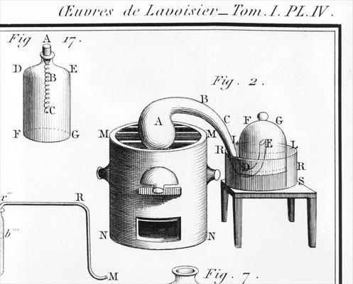 Experiment on the decomposition of water, illustration from 'Traite elementaire de chimie' by Antoine Laurent de Lavoisier