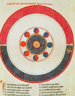 Fol.44r Table of the Movements of the Moon in Relation to the Sun