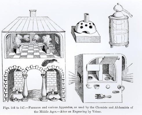 Furnaces and various Apparatus