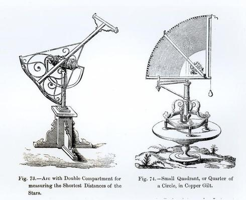 Astronomical Instruments