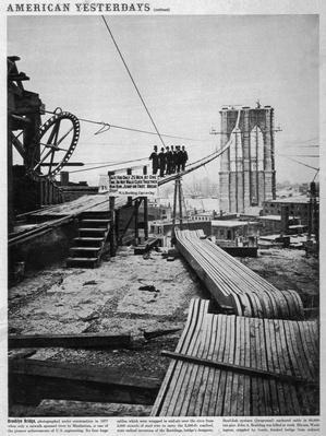 Brooklyn Bridge | The Gilded Age (1870-1910) | U.S. History