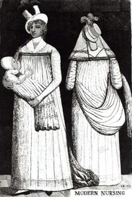 Modern Nursing, 1795