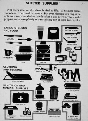 Illustration Of Bomb Shelter Supplies | The Cold War | The 20th Century Since 1945: Postwar Politics