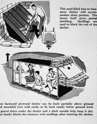 Illustrations Of Family Bomb Shelters | The Cold War | The 20th Century Since 1945: Postwar Politics