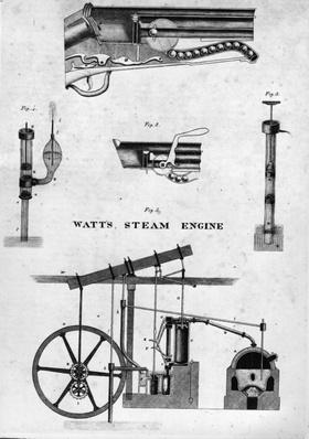 Steam Engine | Evolution of the Railroad (Engine)