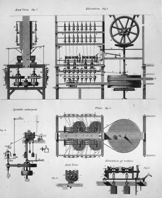 Spinning Jenny | Industrial Revolution