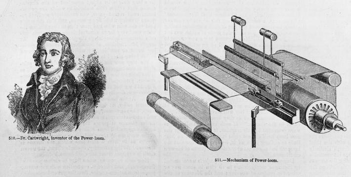 Power Loom | Industrial Revolution